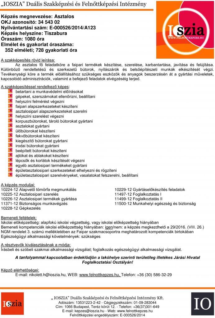 Asztalos OKJ - Tiszabura - felnottkepzes.hu - Felnőttképzés - IOSZIA